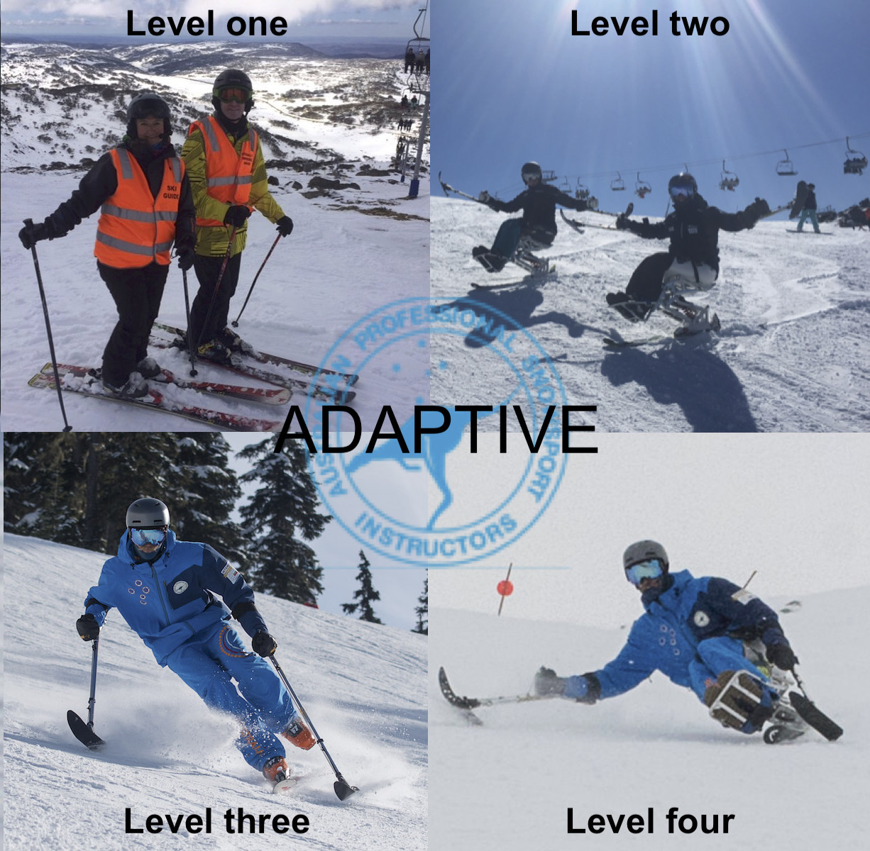 A New System For Adaptive Certification